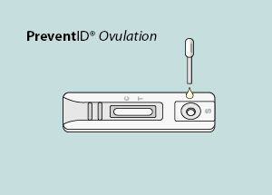 Preventis GmbH: PreventID® Ovulation